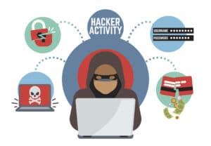 Online Security And Protection, Criminal Hacker Spies In Internet. Online Money Thief Vector Concept